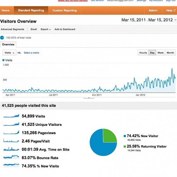 tjep-com-website-traffic
